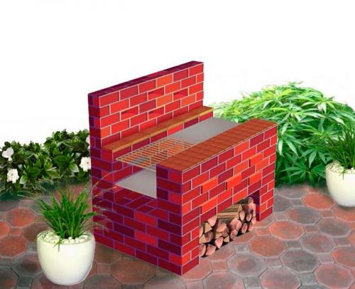 Diy projects clay brick association of south africa build your own clay brick braai b solutioingenieria Gallery