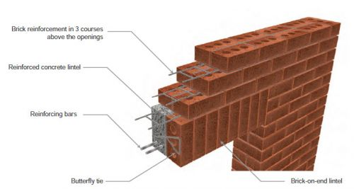 How Is Brickforce Used In Unreinforced Walling Clay