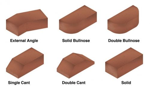 What Are The Standard Sizes Of Clay Bricks Clay Brick